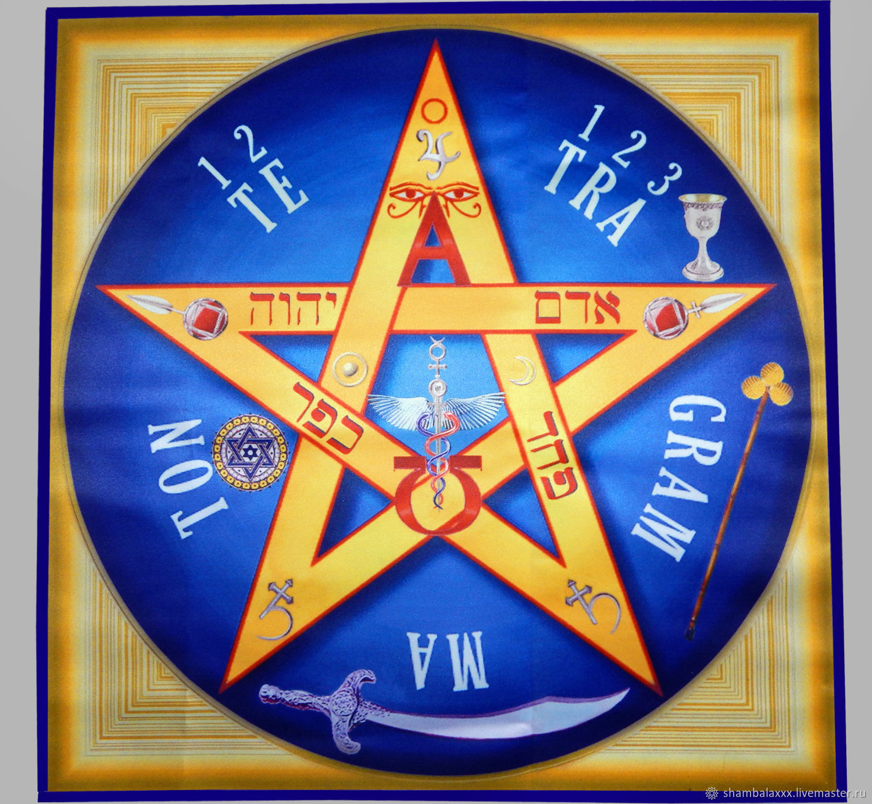 Billedresultat for tetragrammaton