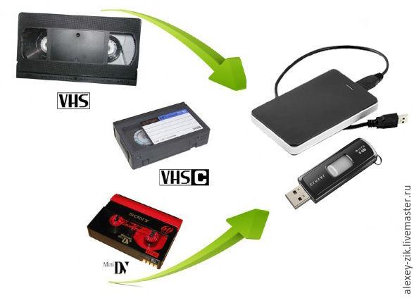 Оцифровка видеокассет (VHS, VHS-C, MiniDV), Видео, Москва,  Фото №1