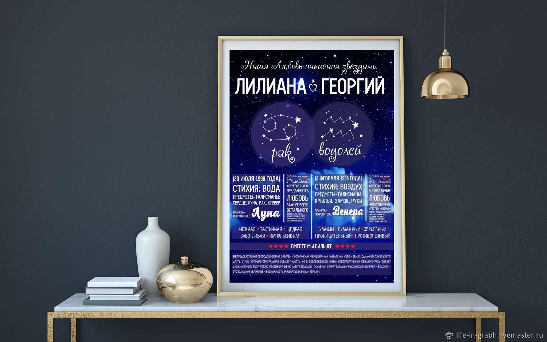Магазин постеров и плакатов в краснодаре