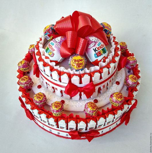 Торт подарок для девочки