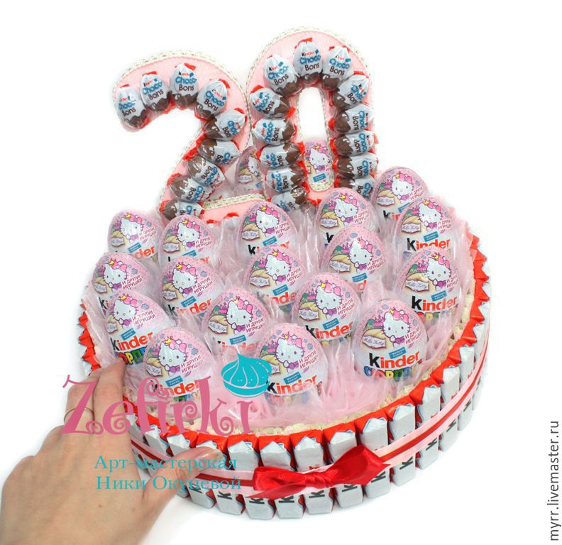 Подарок девушке 20 лет своими руками