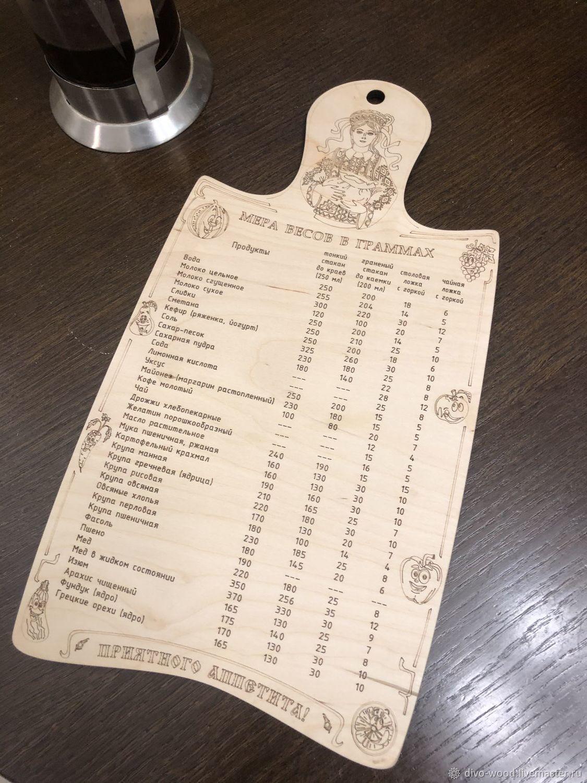 Board a decorative 'Padkazki mistress', Cutting Boards, Nizhny Novgorod,  Фото №1