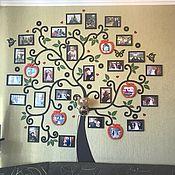 Фоторамки ручной работы. Ярмарка Мастеров - ручная работа Семейное дерево с фоторамками. Handmade.