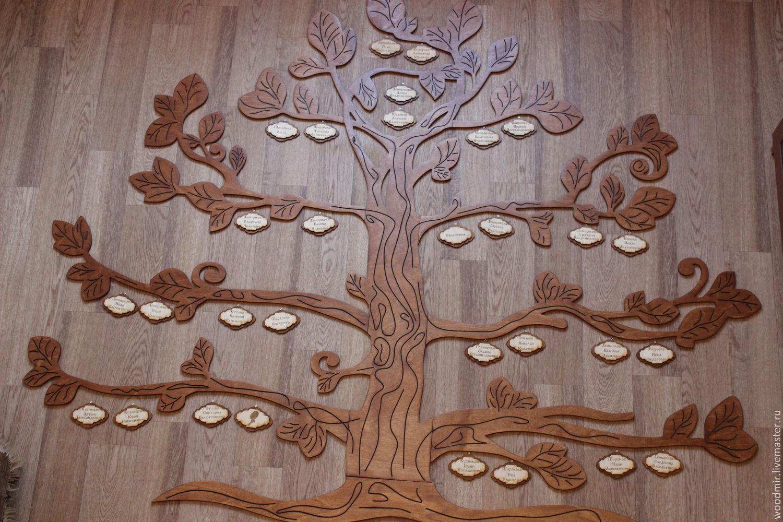 Подарки ручной работы из дерева