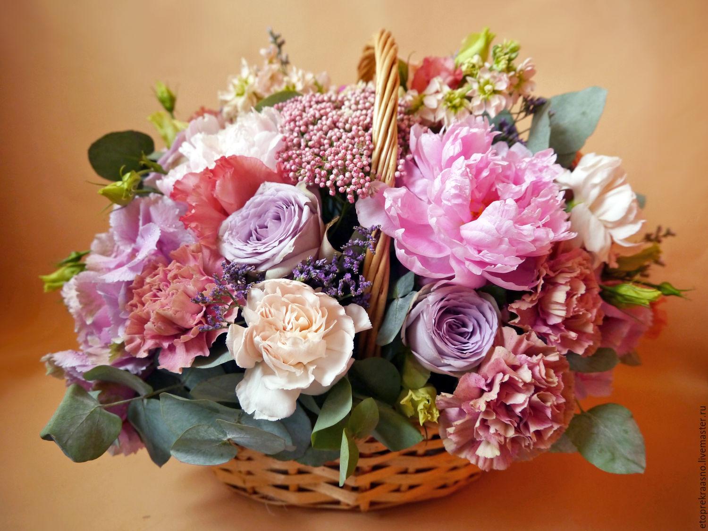 Картинки корзины цветов