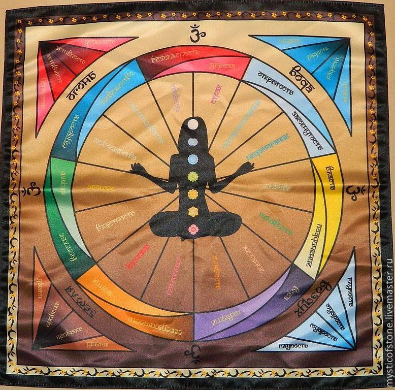 Chakra tablecloth for pendulum, Pendulum, Moscow,  Фото №1