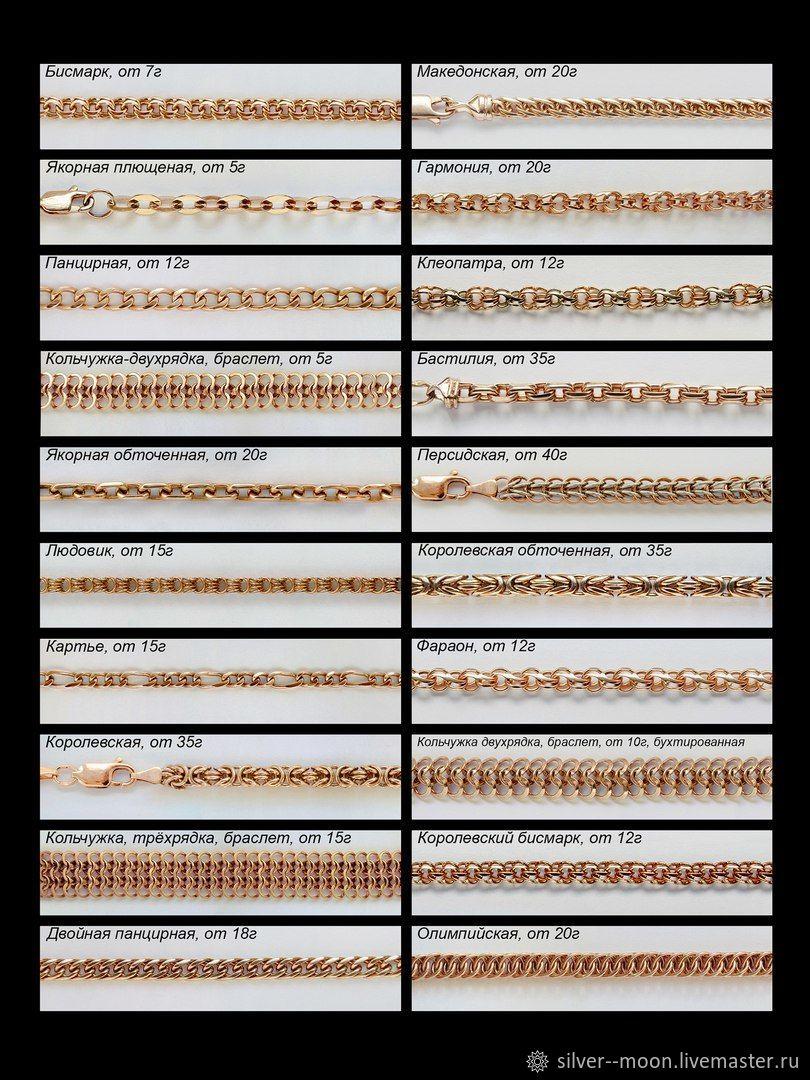 Цепи, браслеты золотые ручной работы,в наличии и под заказ, Шнуры, Самара,  Фото №1