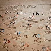 """Аксессуары ручной работы. Ярмарка Мастеров - ручная работа """"Табл Менделеева"""" Палантин шелковый. Handmade."""