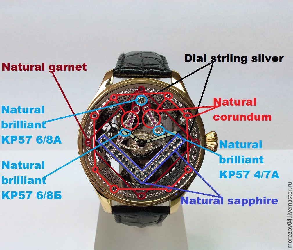 511b36b48bea Купить Наручные часы с швейцарским механизмом · Часы ручной работы. Наручные  часы с швейцарским механизмом OMEGA 1923-1929х. watchik.