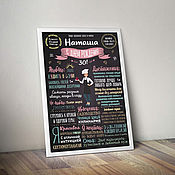 Сувениры и подарки handmade. Livemaster - original item Achievements poster for wife and mother (pastry chef). Handmade.