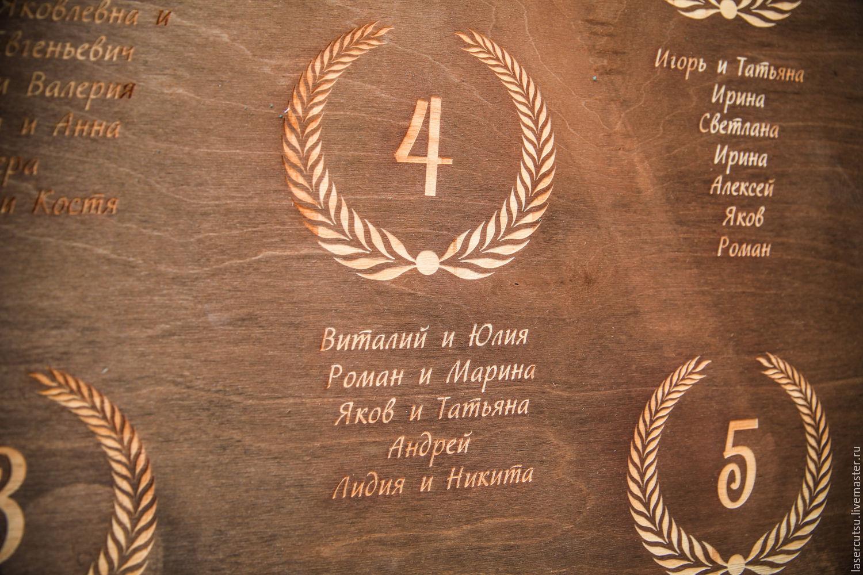 Схема рассадки гостей на свадьбу, Свадебные аксессуары, Москва,  Фото №1