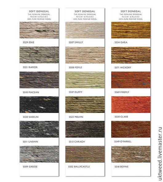 Серии товаров - Пряжа для вязания