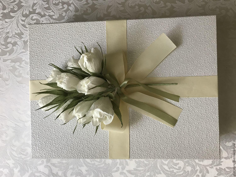 как упаковать свадебные фото работаю