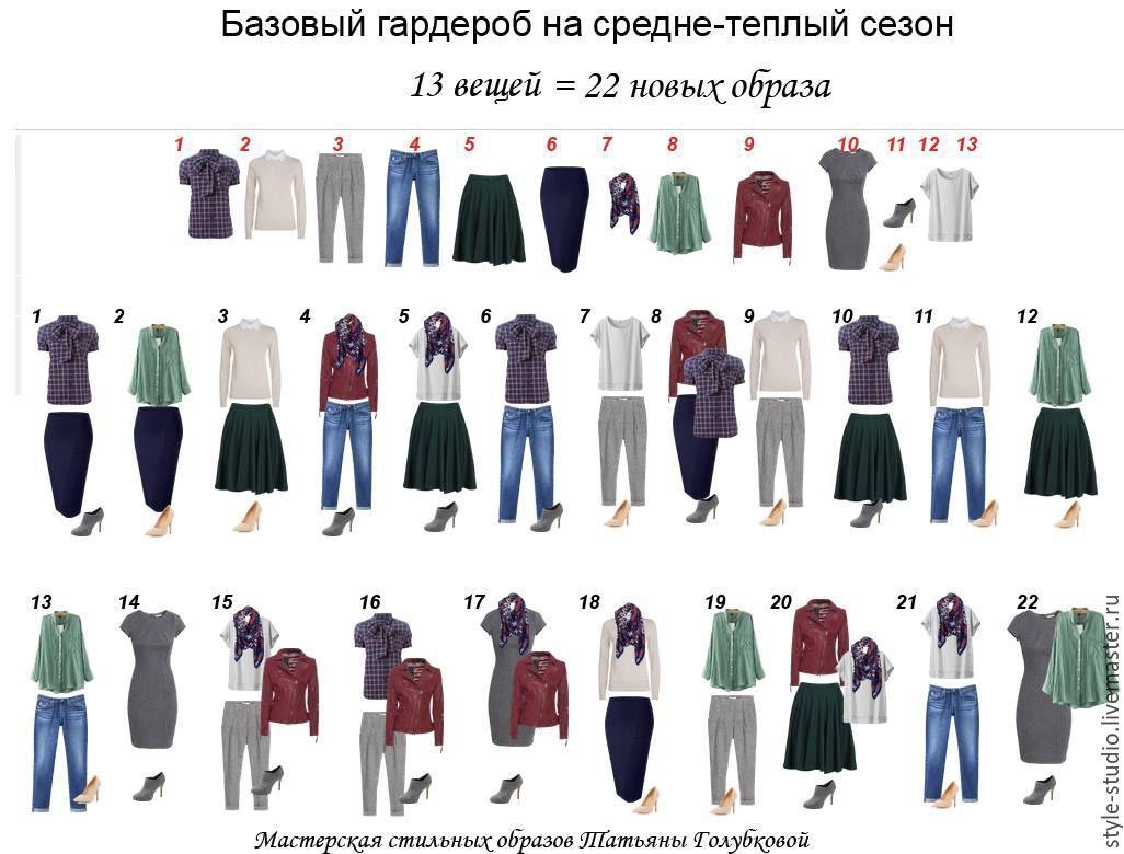 Базовый гардероб для женщины 40 лет на лето