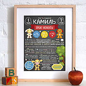 Подарки к праздникам handmade. Livemaster - original item Poster of achievements for 1 year