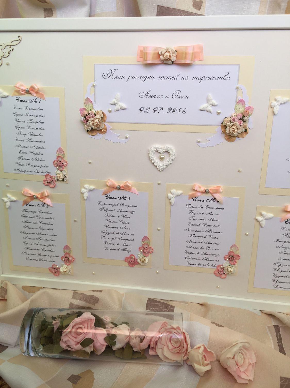Заказать карточки для рассадки гостей на свадьбе