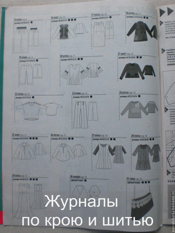 Уроки шитья шитье и крой