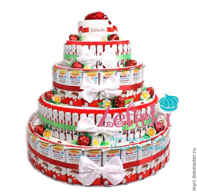 Подарок из конфет и киндеров 35