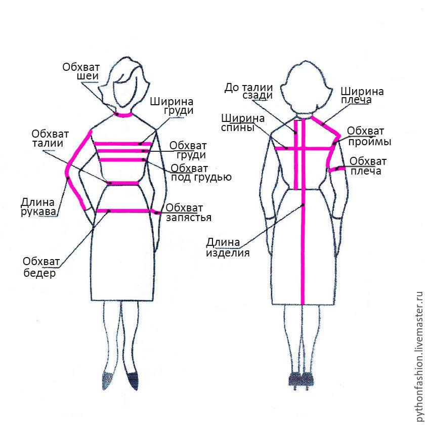 Одежда женская из кожи
