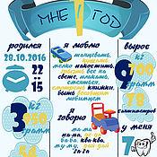 Подарки к праздникам ручной работы. Ярмарка Мастеров - ручная работа Детская метрика (постер достижений) для малышей. Handmade.