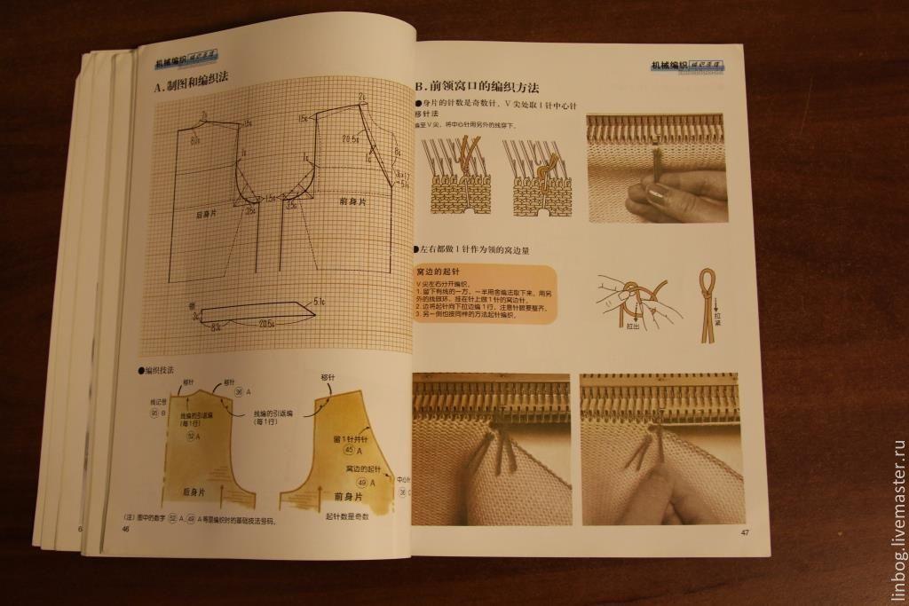 Журналы i читать машинное вязание