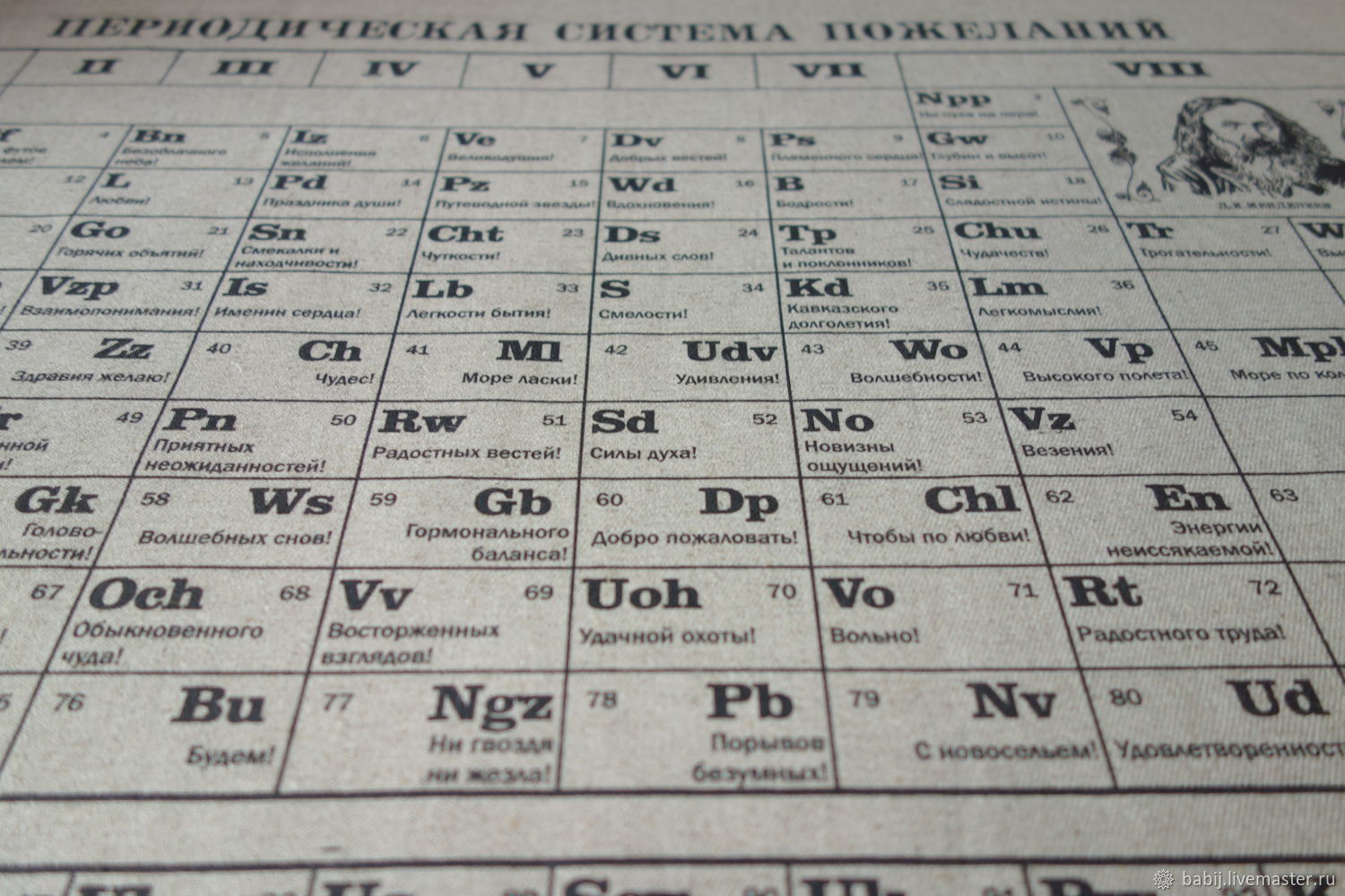 Towel ' Periodic system of wishes', Towels, Kostroma,  Фото №1