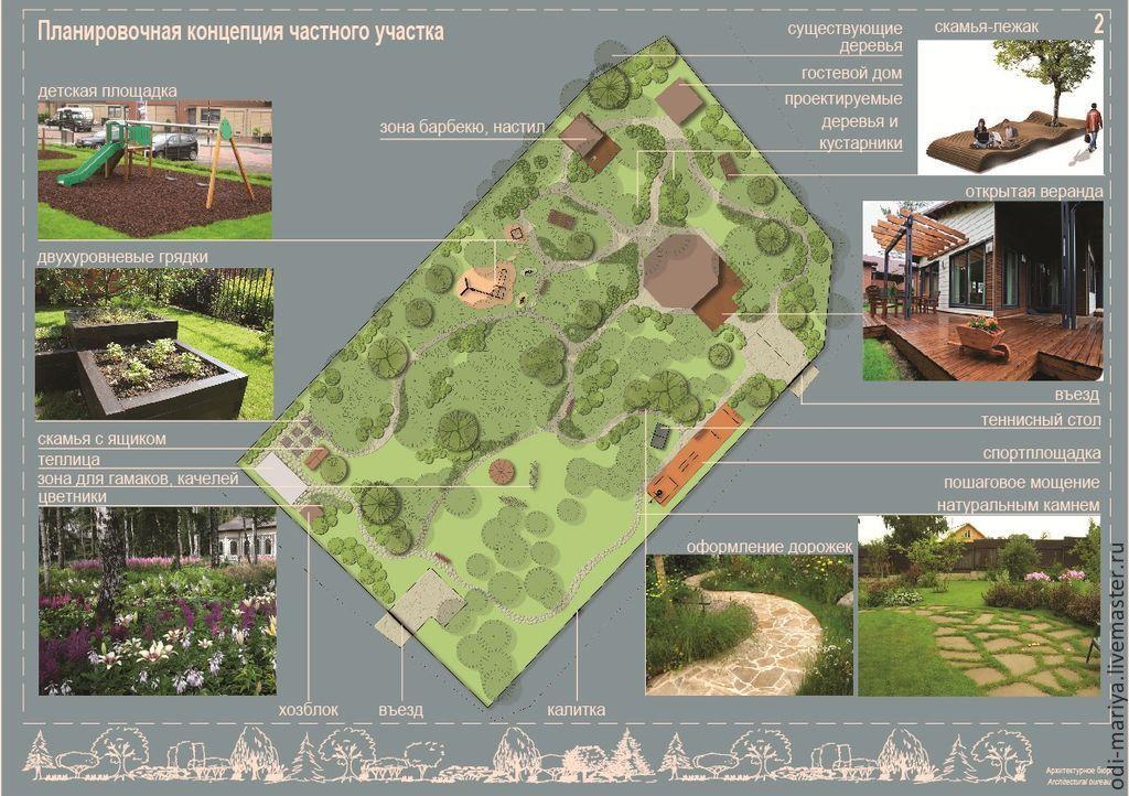 Асфальтирование территорий дворов участков