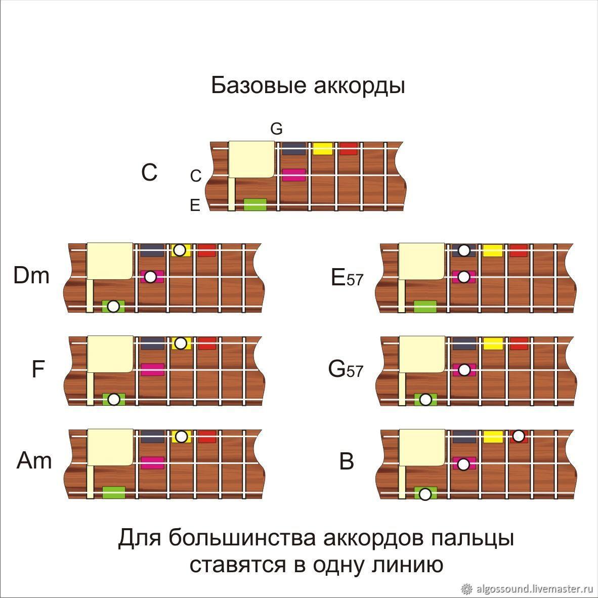 аккорды для балалайки картинки носки