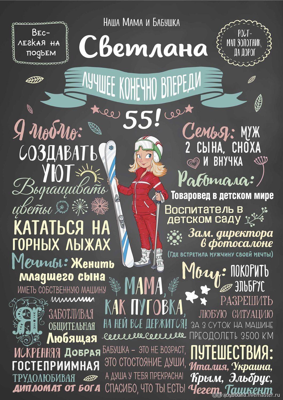 Постеры на день рождения в спб