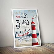 Подарки к праздникам handmade. Livemaster - original item Poster-metric